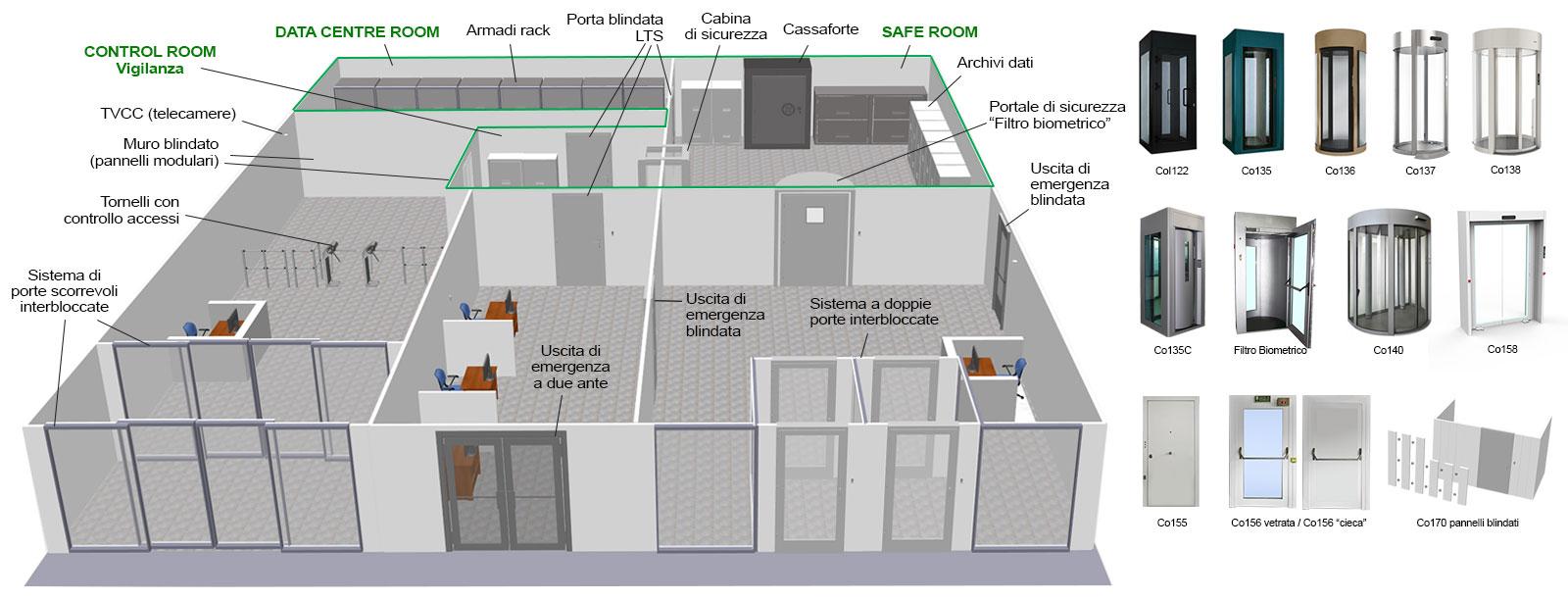 Area Safe Soluzioni Di Sicurezza Bussole Antirapina Porte