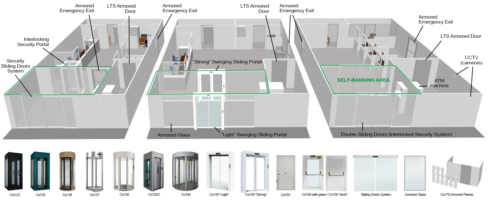 Self-Banking Area - Security Solutions - High security booths