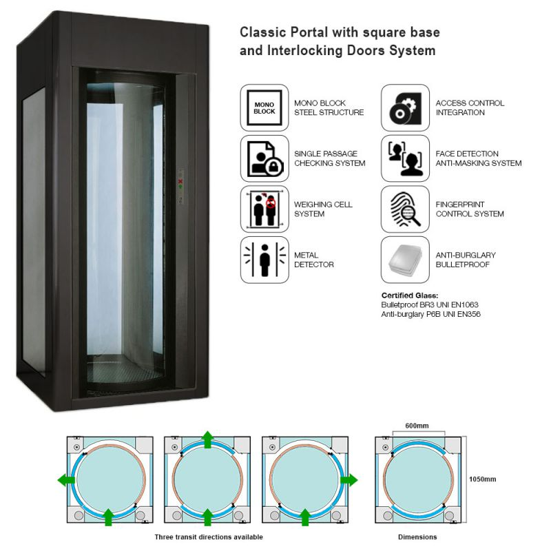 Square base mantrap (L1050) security portal with interlocking doors system  sc 1 st  CoMETA SpA & Classic security booth antiburglary mantrap high security portal ...
