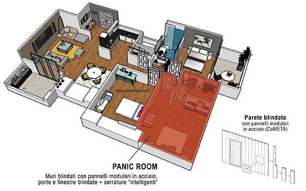 Panic room armored zone solutions cometa s p a for Panic room plans